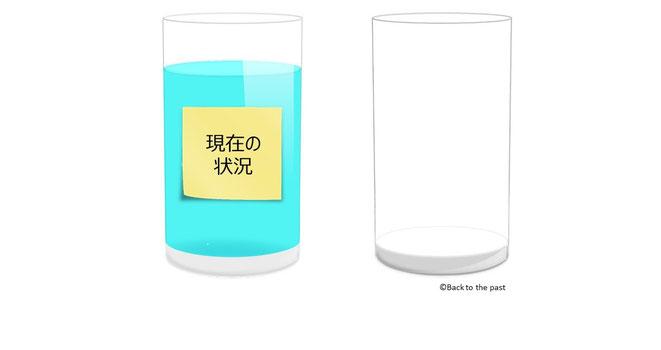 2カップ・メソッド(手順3)