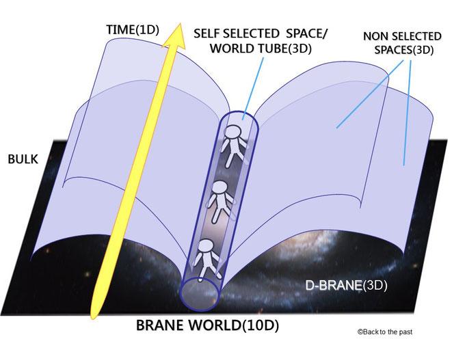 図2イメージ