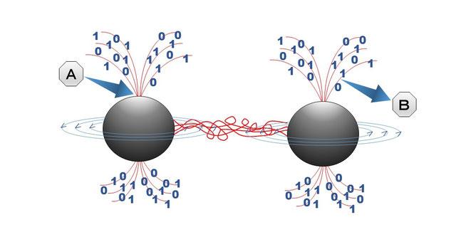 マルダセナ-サスキンド・ワームホールを使った量子テレポーテーション