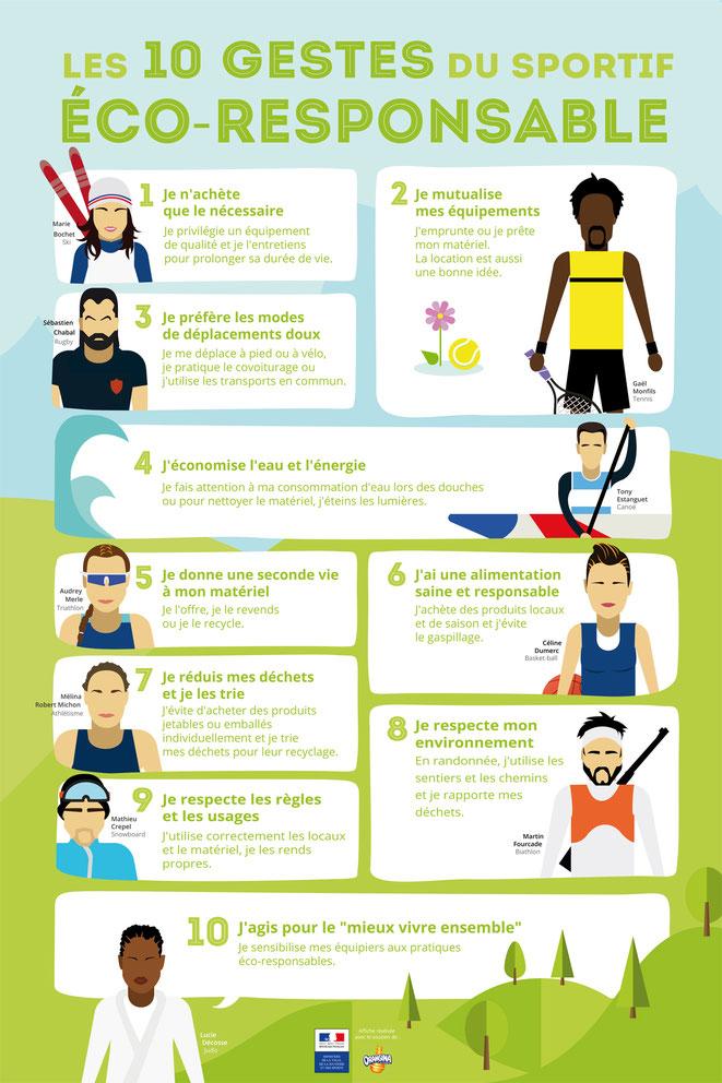 Les 10 gestes du sportif éco-responsable
