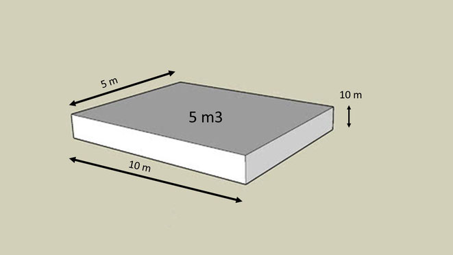 ¿Cómo cubicar la cantidad de cemento?