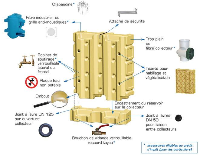Geoenergies & Aquae Vision  propose le réservoir modulaire aérien Murdeau