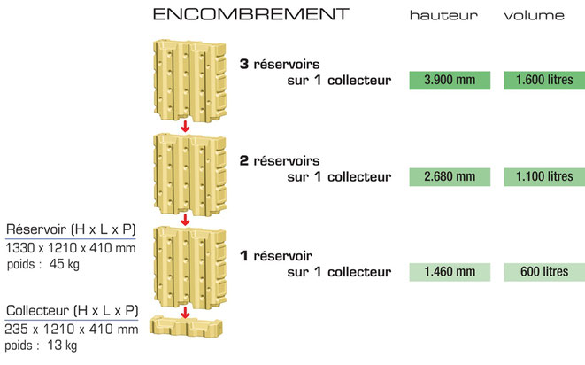 Geoenergies & Aquae Vision - Dimensionnement Murdeau