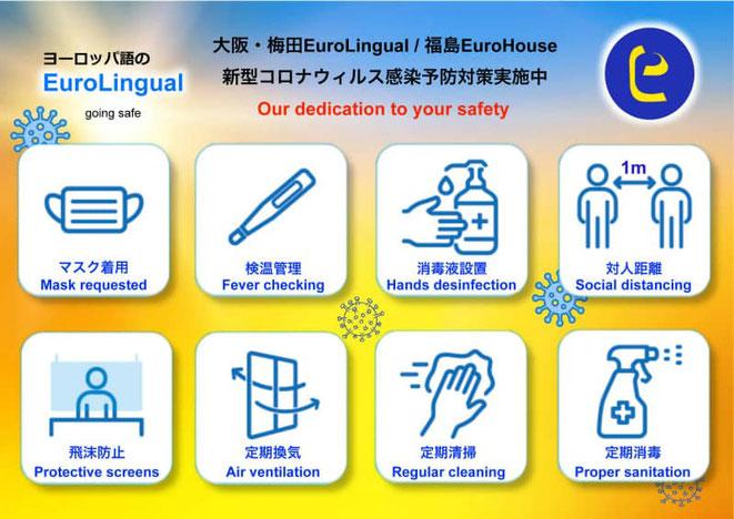 CoVid 19 Measures-EuroLingual