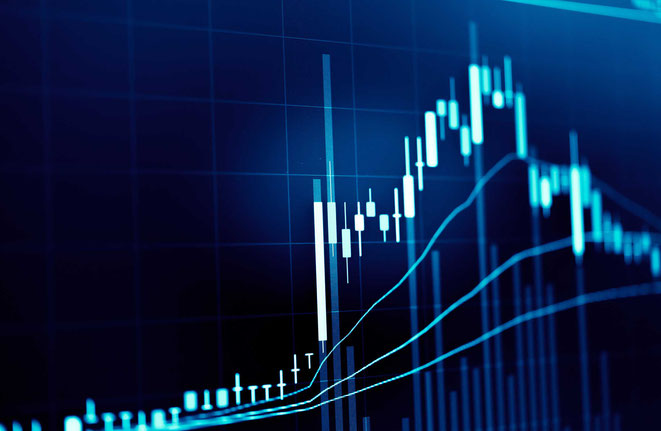 динамика цен акций  Alinma