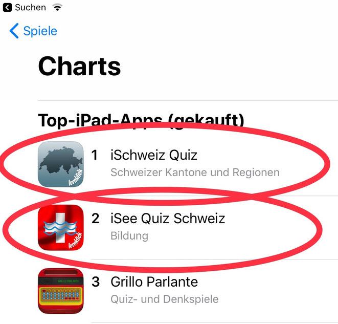 Charts iSchweiz