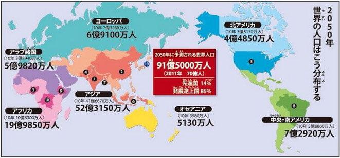 「世界人口 2050」の画像検索結果