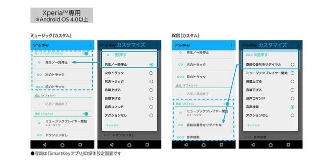 SmartKey アプリ XPERIA MDR-H600A