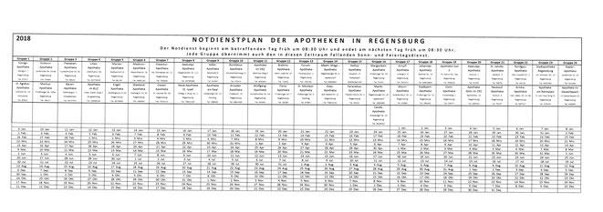 Candis Apotheke Regensburg