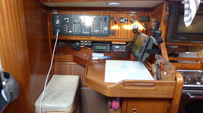 Mehr Elektronik als in einer Apollo Kapsel; Aber die Navigatoren müssen mit beiden Techniken zurechtkommen!