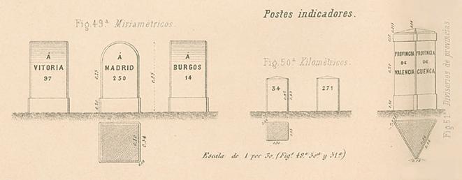 Detalle de los hitos en el libro CARRETERAS de Manuel Pardo