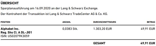 freaky finance, Trade Republic Aktiensparplan, Alphabet