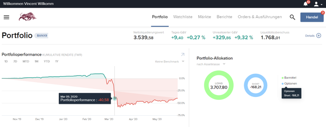 freaky finance, Interactive Broker Kontoverwaltung, Kontoverwaltung, Portfolio