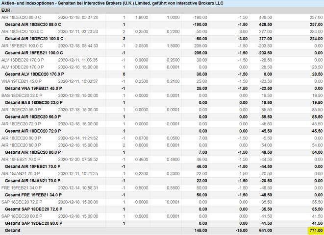 freaky finance, Trade Republic, Ausführung Kauf Iron Mountain Aktien, Orderabrechnung