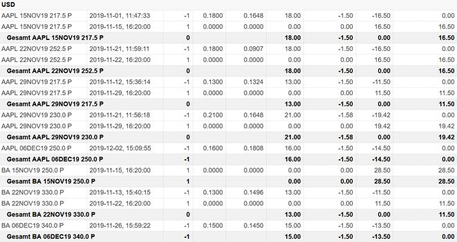 freaky finance, Optionshandel, Options-Trades, Optionen handeln, Aktienoptionen