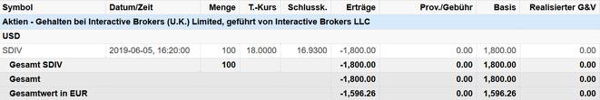 frealy finance, Aktienkauf Global X Super Dividend, SDIV
