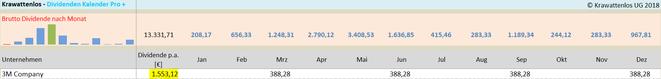 freaky finance, 3M Company, MMM, Aktie, Dividenden pro Jahr, Dividenden Kalender Pro +