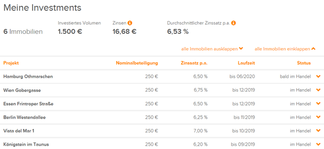 freaky finance, Bergfürst, meine Investments, Übersicht