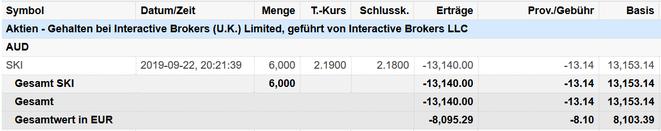 frealy finance, Banx, Aktienkauf Spark Infrastructure