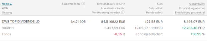 freaky finance, Depotasuszug, DWS TOP DIvidende