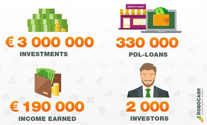 freaky finance, RoboCash, P2P-Kredite, Bilanz nach einem Jahr