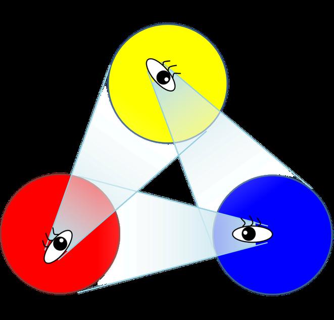 ペンローズ博士の3つの世界図