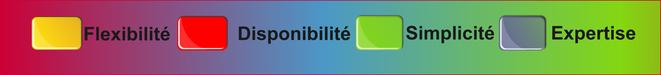 Mots Clés de OCAP OFIS flexibilité, disponibilité, simplicité, Expertise