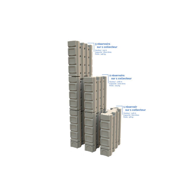 Murdeau stockage d'eau pluviale à partir de 600 l porposé par Geoenergies & Aquae Vision
