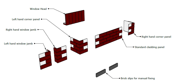 BrickCloak pre-fabricated brick slip cladding system