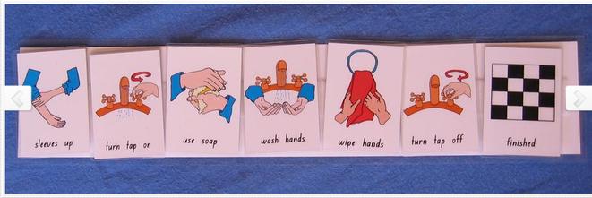Un soutien visuel pour sa laver les mains