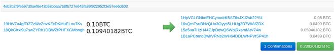 図2: 2人のユーザー間のコインジョイン取引の一例  [11][12]