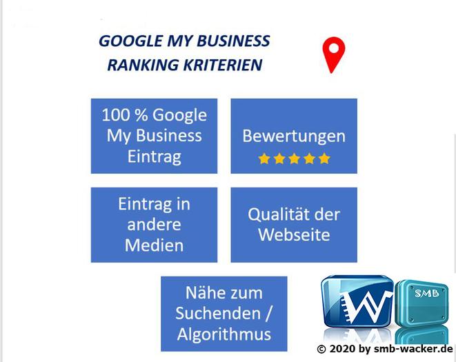 Ranking Kriterien