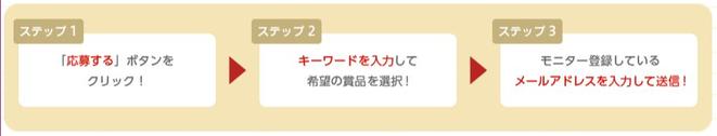 おすすめアンケートサイト「マクロミル」お正月キャンペーン応募方法