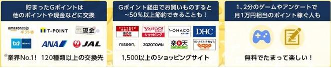 ポイ活合算サイトG-Pointで月収10万円は掛け持ち