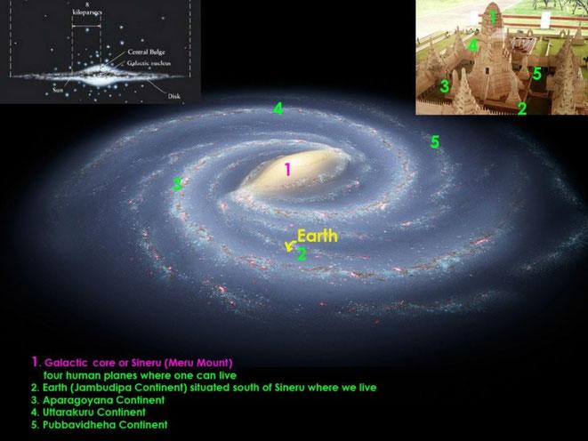 Die balinesische Version des Meru Weltenberges...hier als Zentrum unserer Galaxie