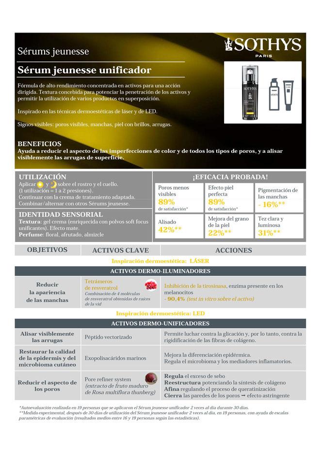 Comprar serums sothys online, comprar sothys, comprar sothys online, serum jeunesse unificador.