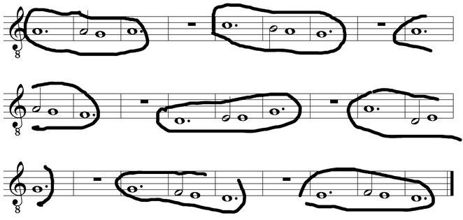 Foto 1: motete isorrítmico: cada grupo tiene el mismo ritmo. Son 7 taleas.