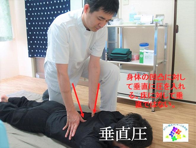 あじさい鍼灸マッサージ治療院 垂直圧の原則