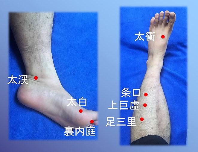 あじさい鍼灸マッサージ治療院 下痢・腹痛で苦しむ院長が使った足のツボ