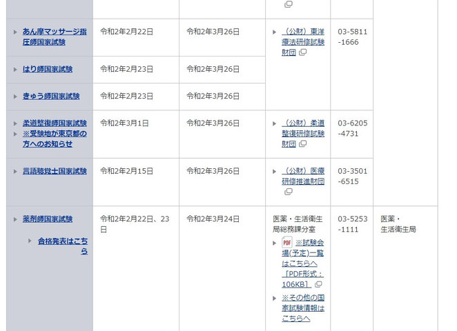 厚生労働省ホームページより 医療系国家試験の日程