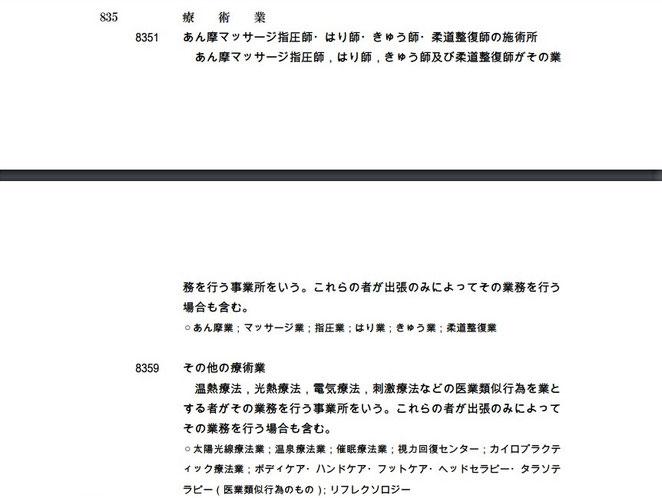 日本標準産業分類の835療術業の説明
