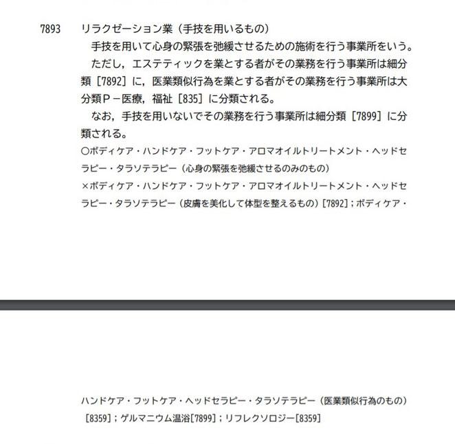 日本標準産業分類 リラクゼーション業の解説