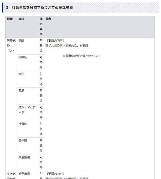 東京都防災ホームページより