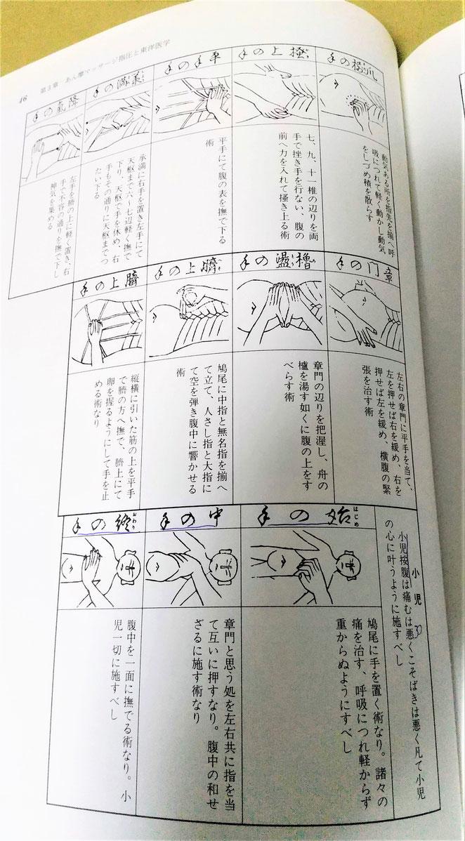 あじさい鍼灸マッサージ治療院 教科書の古法按摩の記述