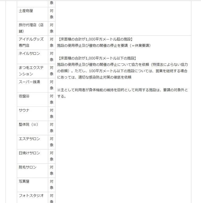 東京都防災ホームページ より