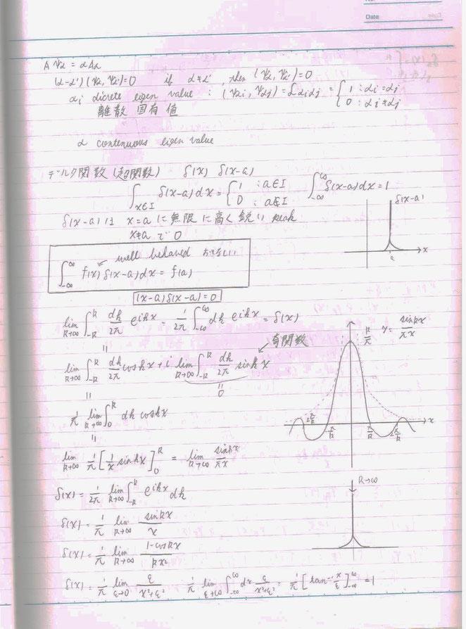 あじさい鍼灸マッサージ治療院 大学時代の量子力学のノート
