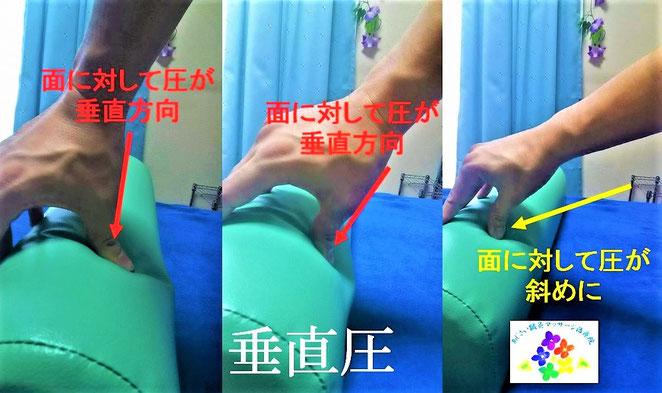 あじさい鍼灸マッサージ治療院 垂直圧の解説