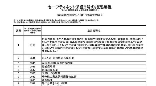 中小企業庁より セーフティネット保証5号の指定業種(令和元年7月1日~9月30日)