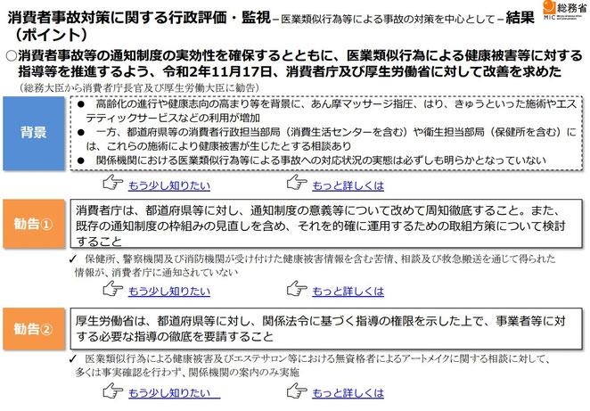 総務省ホームページより 消費者事故対策に関する行政評価・監視 結果(ポイント)