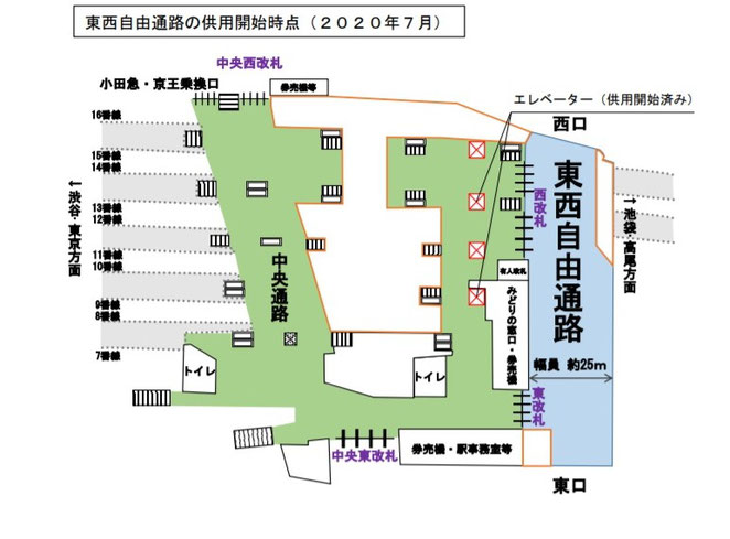 東西自由通路の図 JR東日本ニュースより